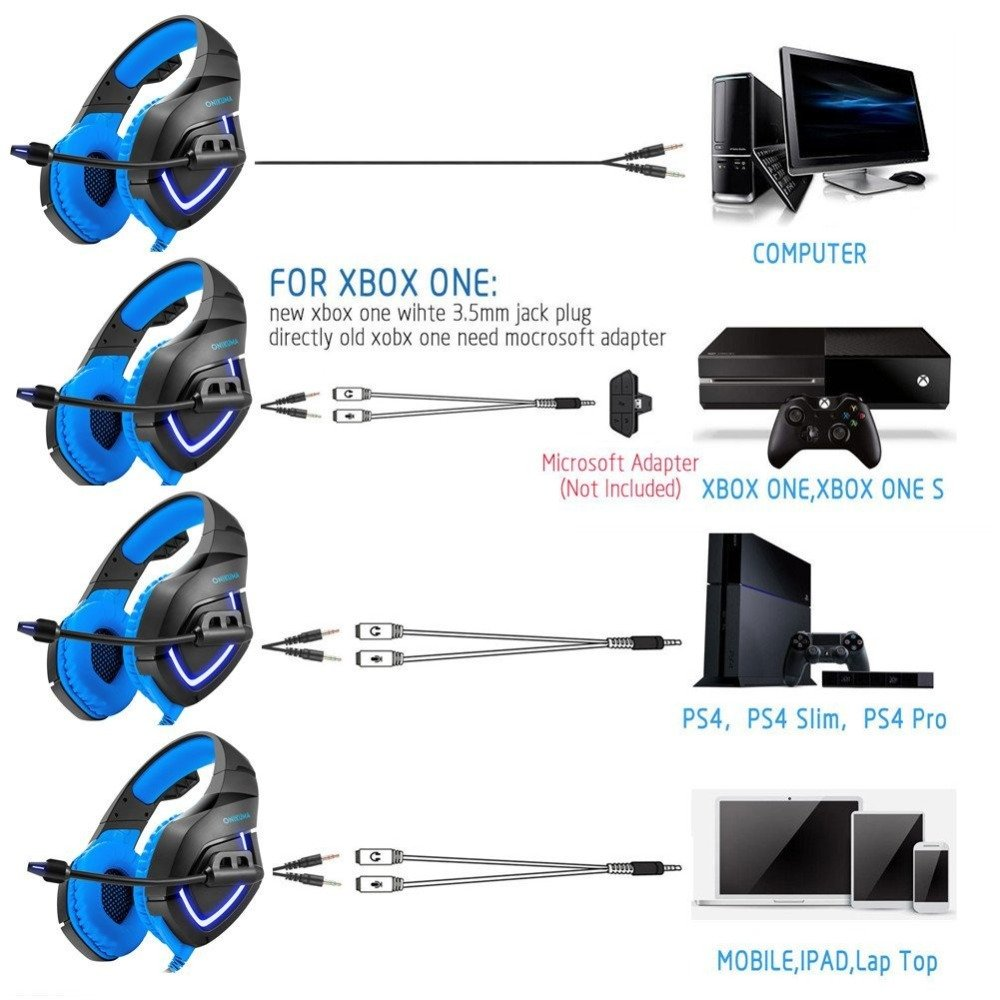 ONIKUMA K1 Noise Canceling Gaming Headphones 3.5mm + USB Wired Headphone with Microphone for Computer PS4 PSP Phone - Black & Blue