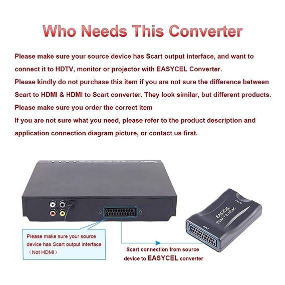 EASYCEL - Conversor de euroconector a HDMI para STB DVD Sky u ...