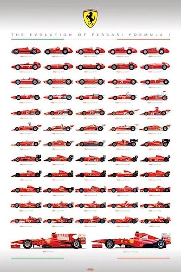 Ferrari F1 Evolution Poster Drucken 60 96 X 91 44 Cm Amazon De Küche Haushalt