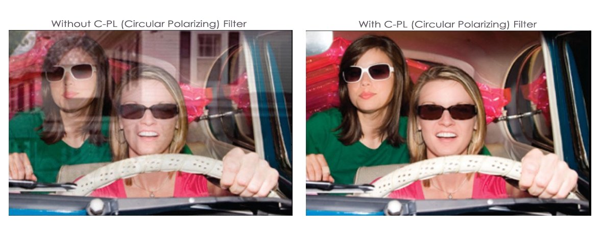 C-PL (Circular Polarizer) Multicoated | Multithreaded Glass Filter (55mm) For Nikon D3400 by Digital Nc