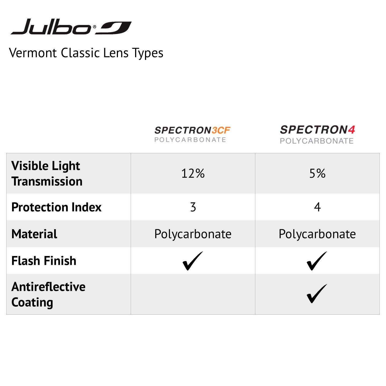 New Julbo 01020125 Black With Spectron 4 Lenses Vermont Classic Sunglasses