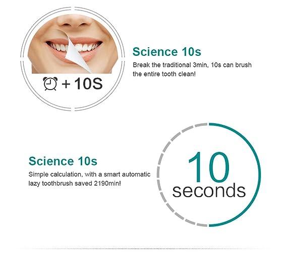 Cepillo Dental Eléctrico, Dientes Que Blanquean El Cepillo Para Los Adultos, Mecanografíe U 360 Grado, Sin Hilos De Carga Rápido: Amazon.es: Salud y cuidado ...