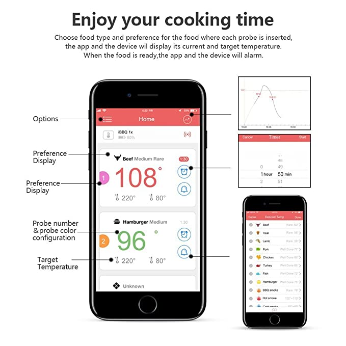 Amazon.com: Digital Meat Thermometer, LESHP Wireless Remote Cooking Food Meat Thermometer, APP Controlled Bluetooth Smart BBQ Thermometer w/6 Stainless ...