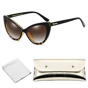 e6ed3f4835af Cat Eye Sunglasses