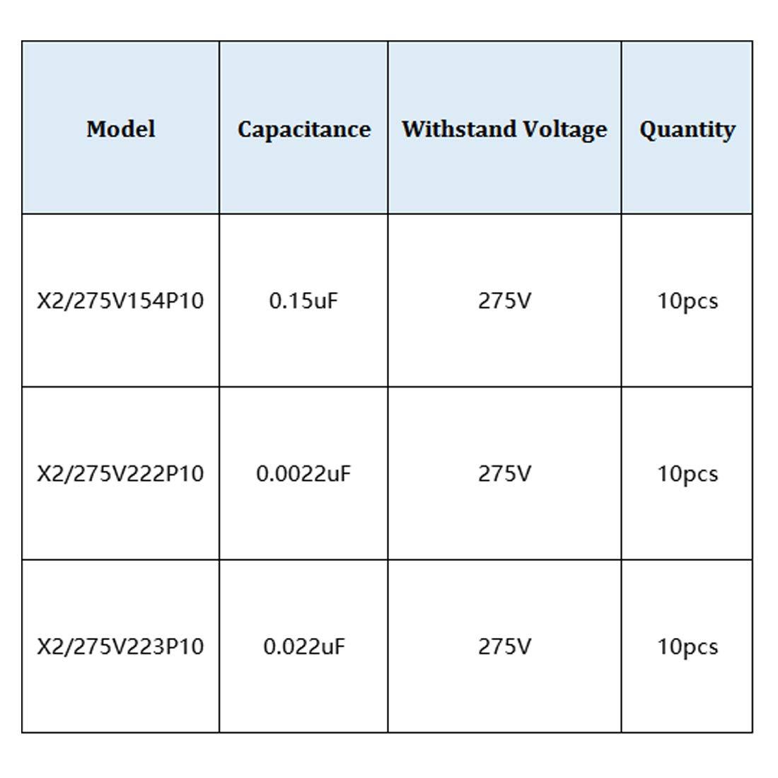 sourcing map Kit Surtido de Condensadores de polipropileno DIP 275VAC X2 MKP 0.15uF 30 ud.