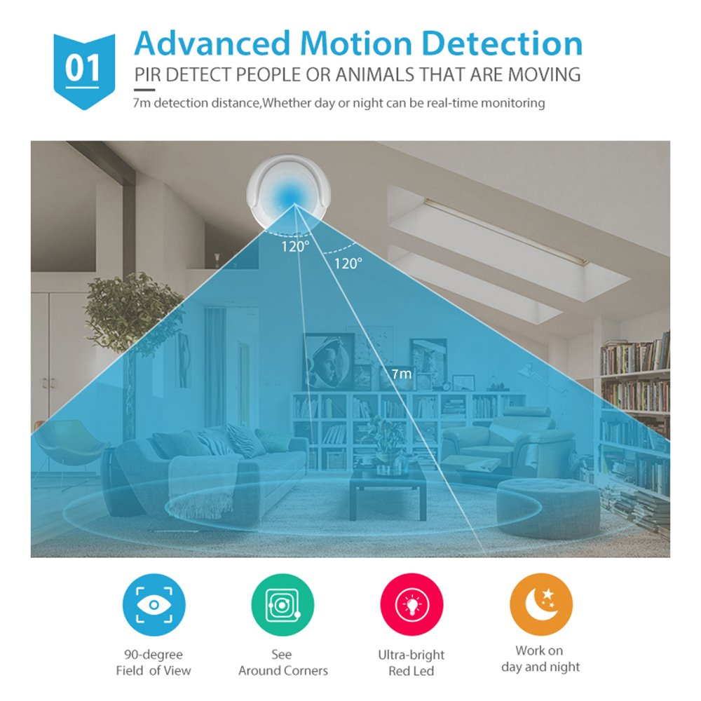 NEO Z-Wave Plus 3-in-1 Motion Sensor Motion Detector Home Automation, Works with SmartThings and Vera by NEO Products (Image #3)