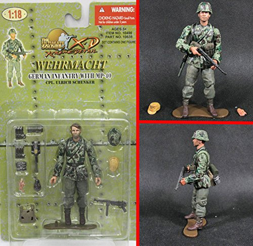 Shallen 1:18 21st Century Toy German Mountain Division 10638 WEHRMWCHT Soldier Figures ()
