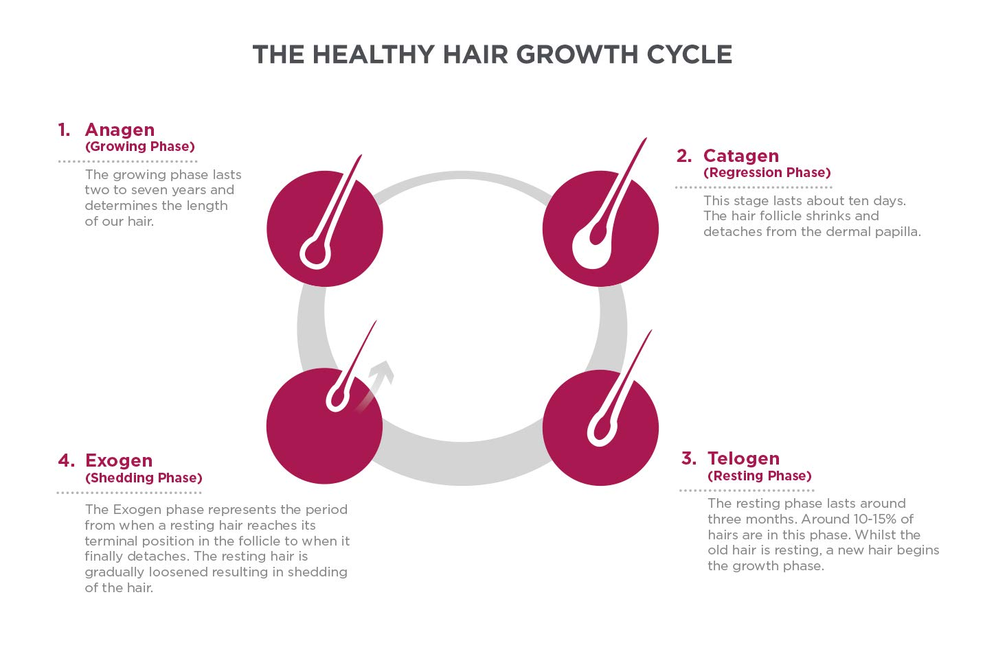 Viviscal Hair Growth Tablets Women 47 pcs: Amazon.de: Beauty