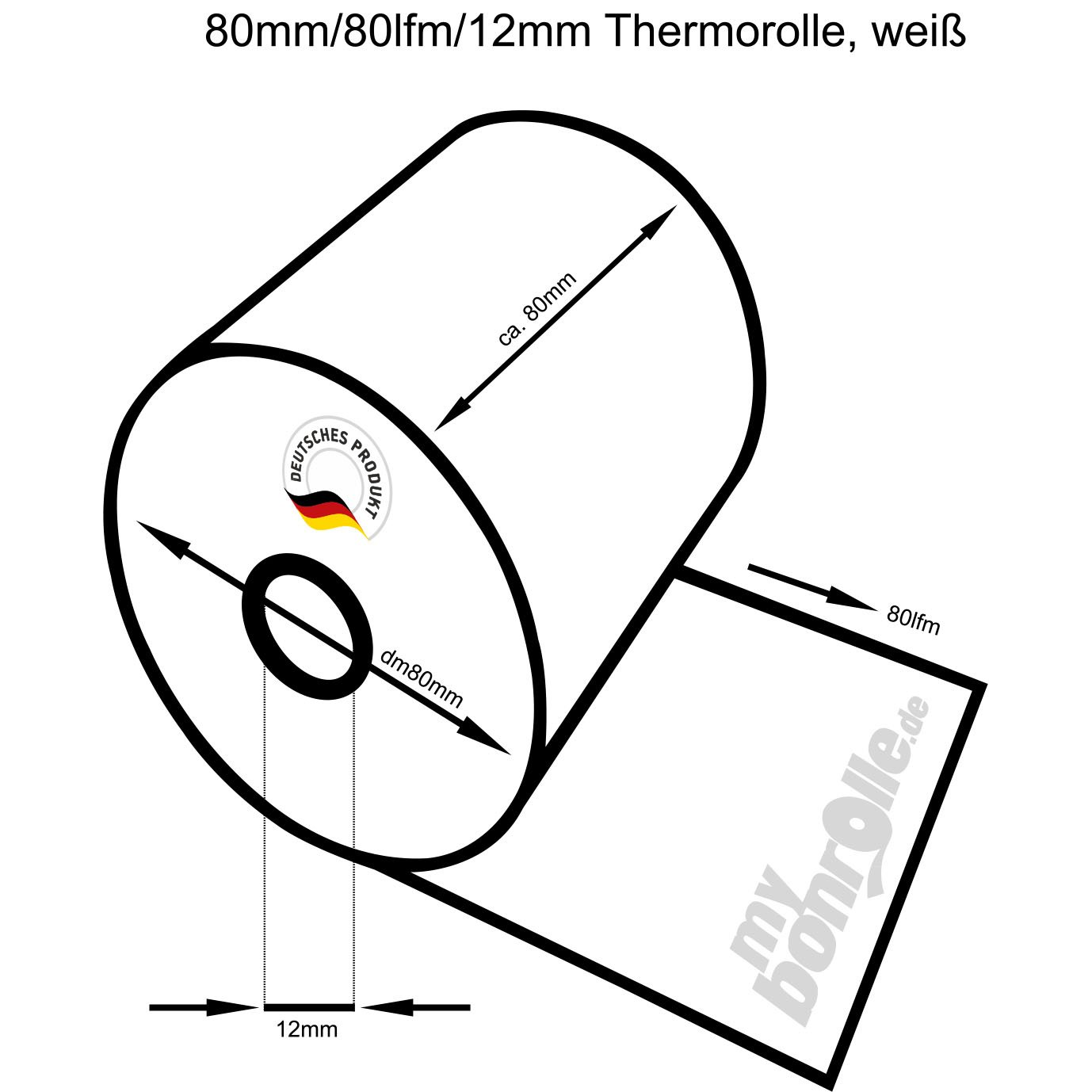 55gr. Made in Germany 80mm x 80lfm x 12mm Thermorollen 5 St/ück Premium