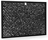Genuine Rabbit Air BioGS AC Charcoal Filter (SPA-421A and SPA-582A) Review