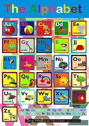 alphabet chart with pictures - 7