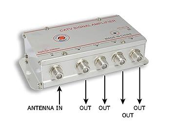Amplificador para antena de TV, Analog o digital con 3 salidas: Amazon.es: Electrónica