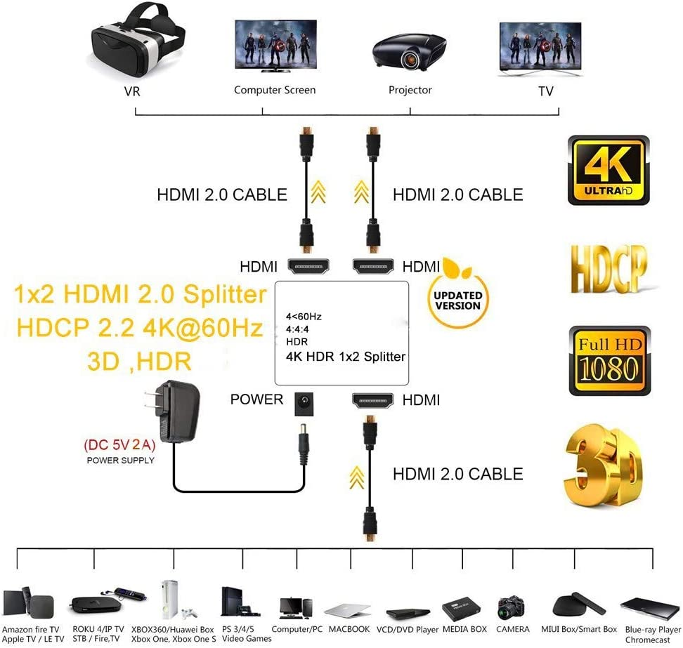 3D and HDR HDMI Splitter HDMI V2.0 Powered 1 in 2 Out HDMI Splitter Dual Monitor Duplicating Video and Audio for Ultra HD 2160P 4Kx2K@60Hz RGB//HDCP2.2 One Input to Two Outputs