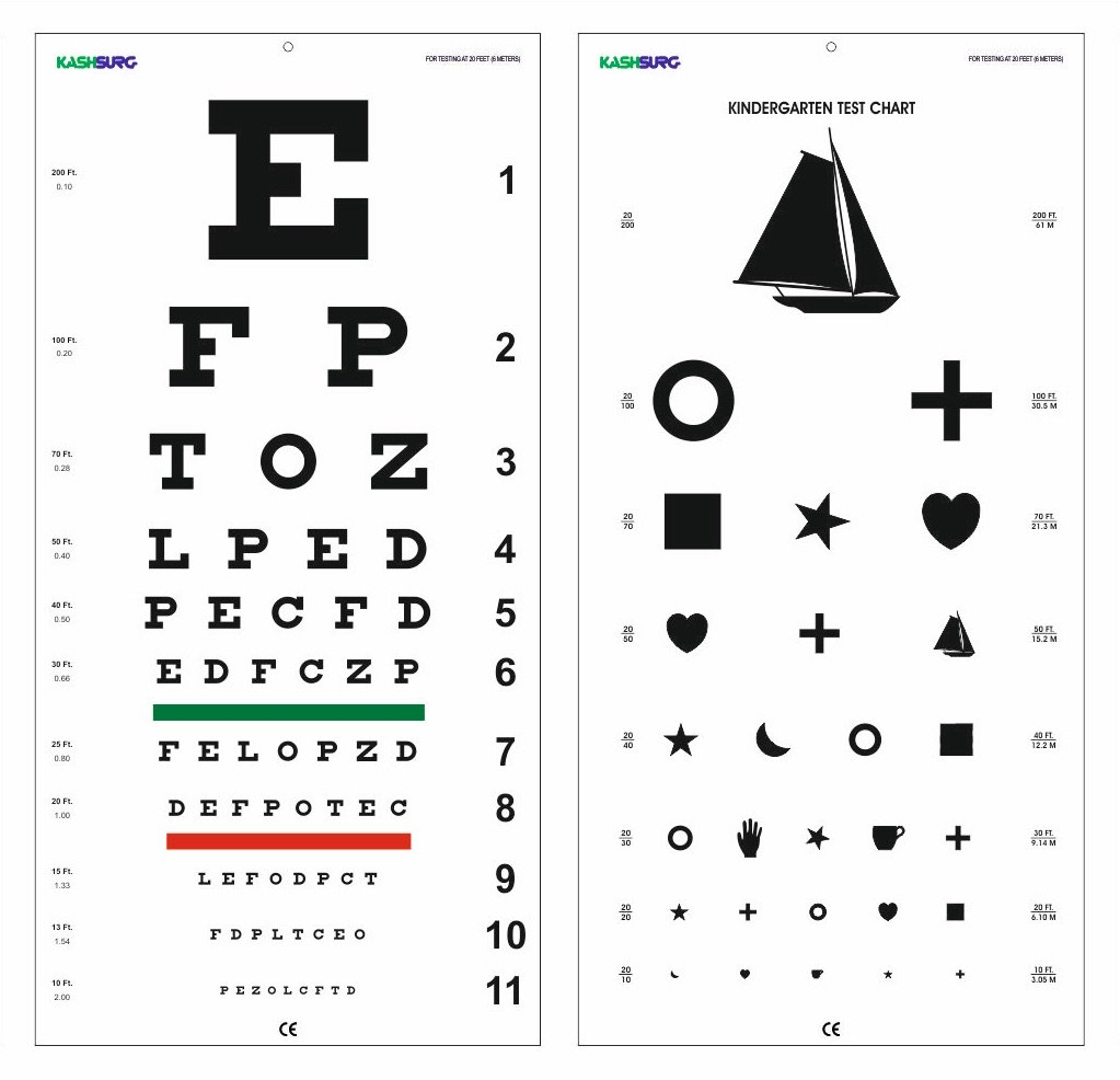 Amazon Snellen And Kindergarten Wall Eye Chart Size 22 X 11