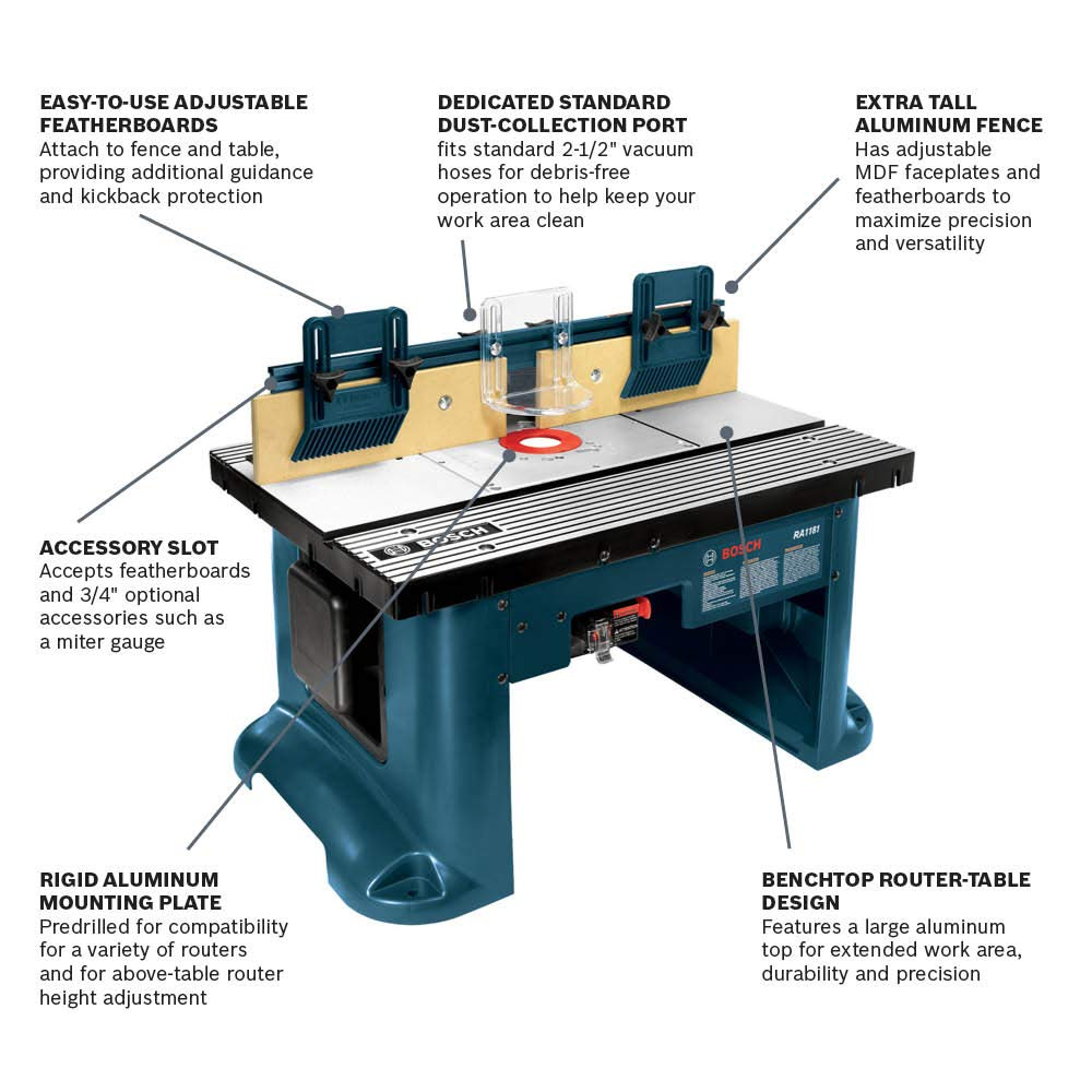 Marvelous Bosch Benchtop Router Table Ra1181 Unemploymentrelief Wooden Chair Designs For Living Room Unemploymentrelieforg