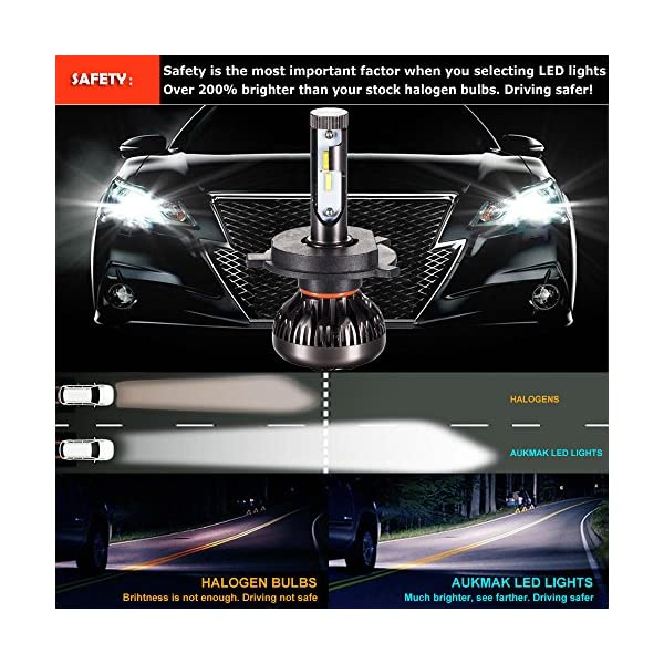 Aukmak LED Headlight Bulb 6000k Conversion Kit LED Car Light