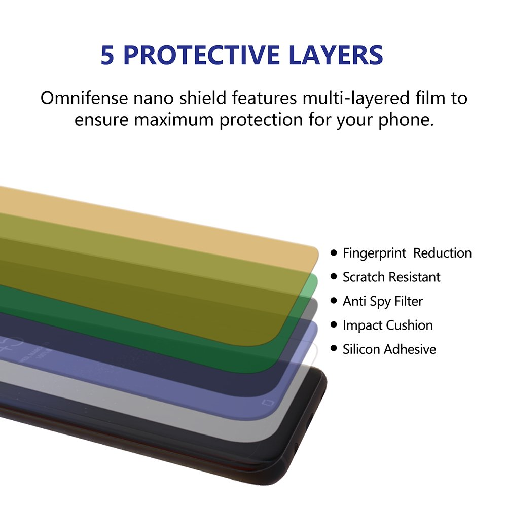 Galaxy S9 Plus Screen Protector Privacy 2-Way Anti Spy (2 Pack) Full Coverage Full Adhesive Glue Nano Shield 3D Curve Fit Soft Film (NOT Tempered Glass) for Samsung S9+ with 1-Pack Back Skin Protector by Omnifense (Image #5)