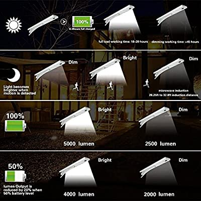 VEVOR Solar Street Light Outdoor 10W Solar LED Lights Outdoor 1000 Lumens Waterproof IP65 Solar Street Light CCT 6000K Solar Motion Sensor Light Outdoor Dusk to Dawn with 49 Pcs LED Lamp Beads