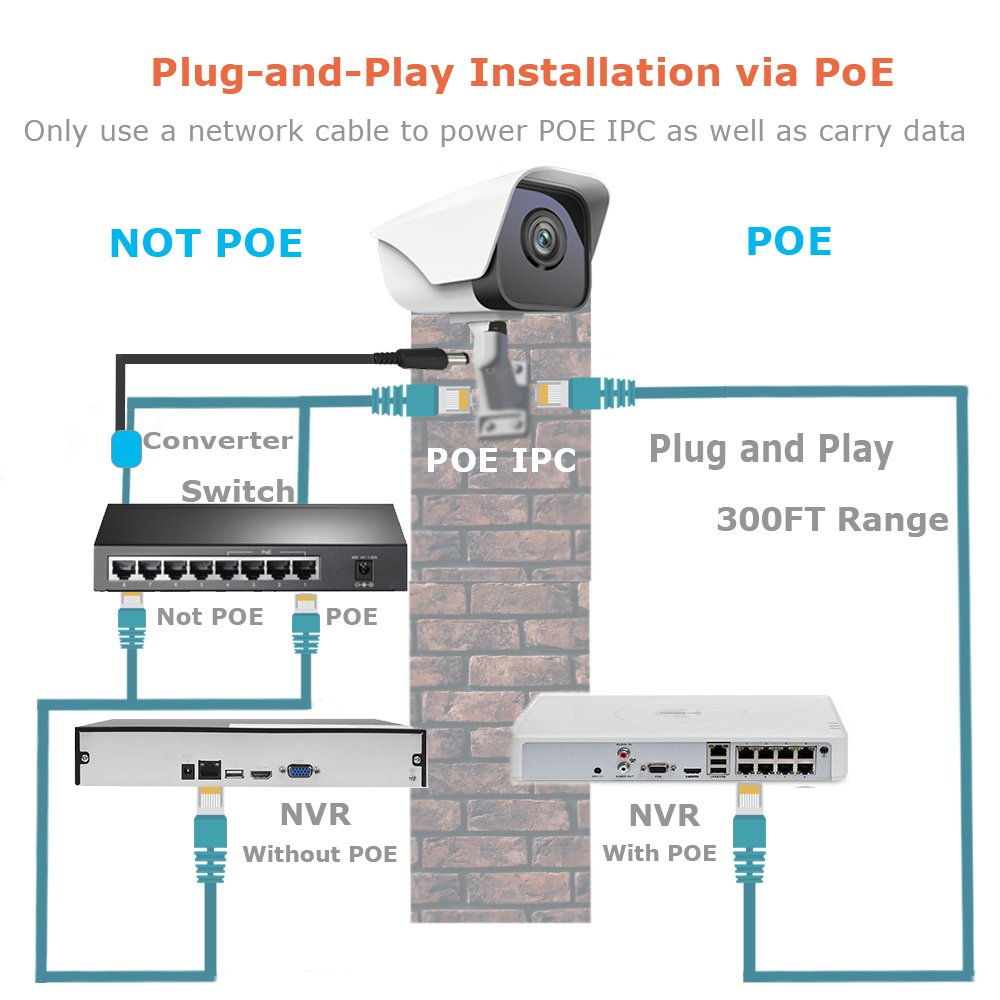 Prox Switch Diagram Explained Wiring Diagrams Proximity Schematic Pnp Nvr Sensor To A 8 Pin Timer Relay