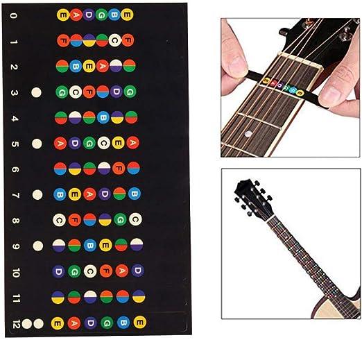 MOGOI - Diapasón de guitarra, notas codificadas por colores para ...