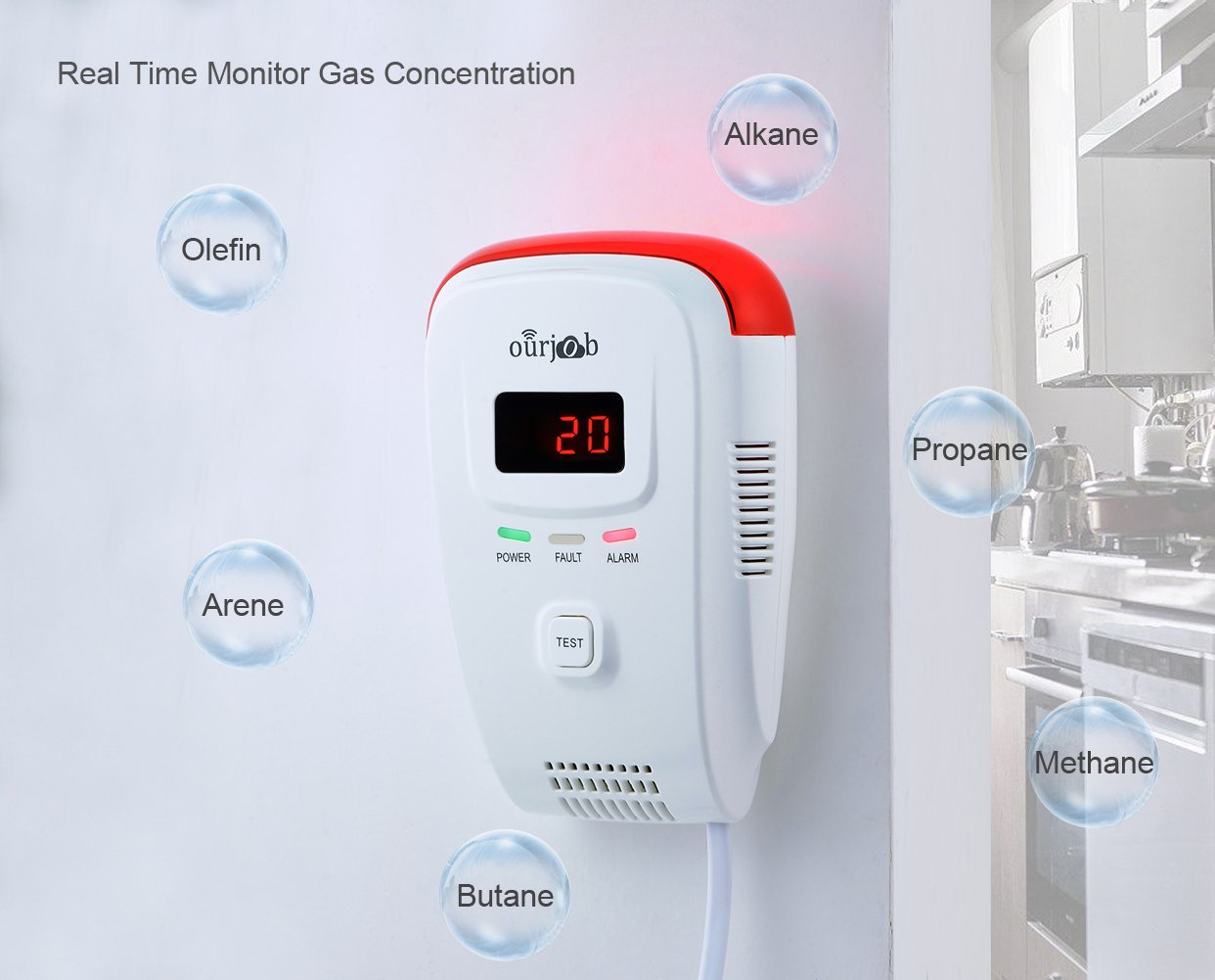 Bianco Ourjob GPL//Gas naturale//Rilevatore di gas di carbone Sensore Plug-in Allarme Gas Metano Rilevatore di Gas Combustibile con Allarme Vocale e Display digitale Rilevatore di gas