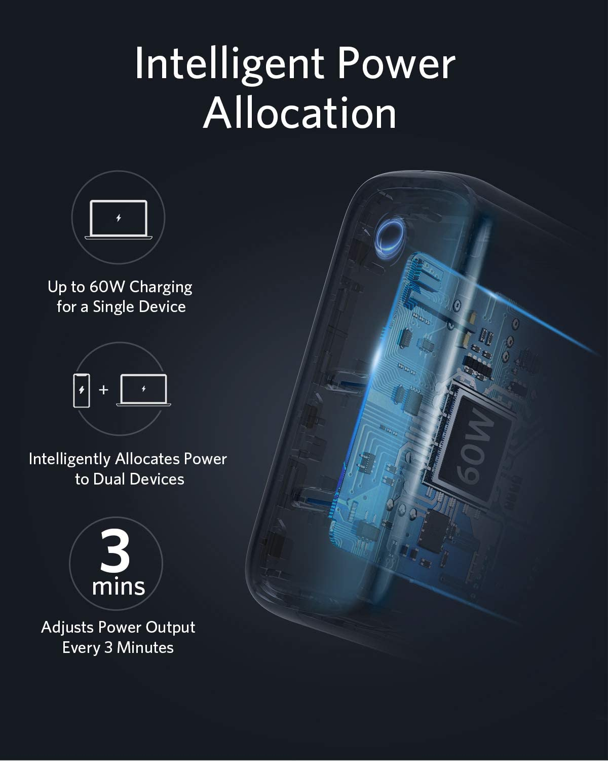 Galaxy and More PowerPort III 2-Port 60W USB C Charger for MacBook iPhone US//UK//EU Plug for Travel Anker 60W GaN /& PIQ 3.0 2-Port Type-C Charger with Intelligent Power Allocation iPad Pro