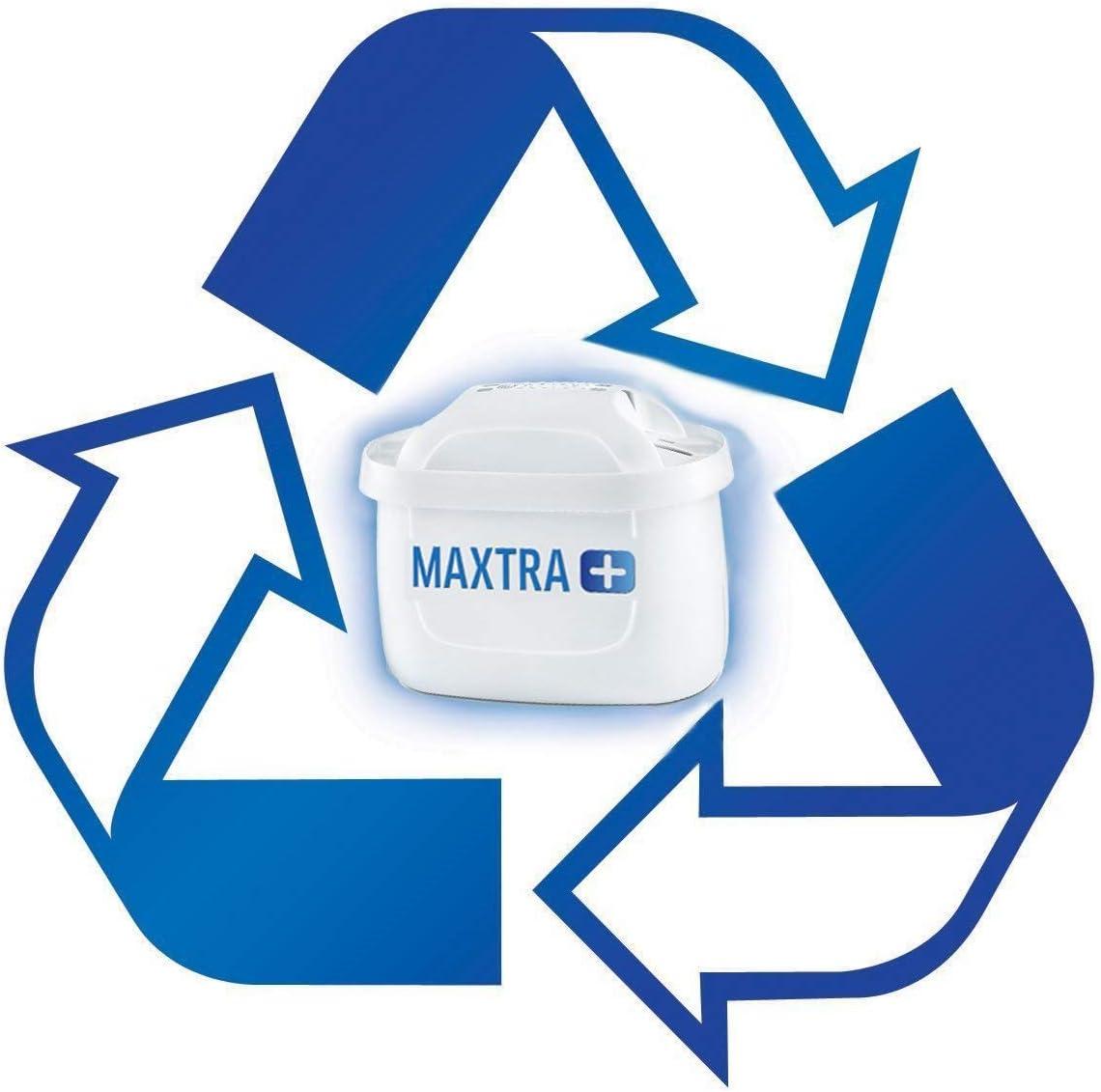 BRITA Maxtra White Water Filter Cartridges Pack 12