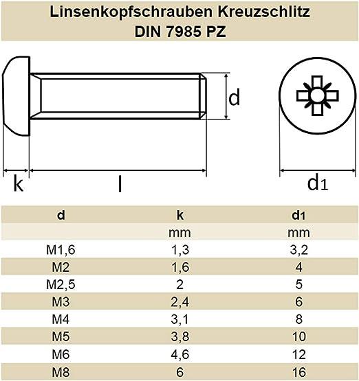 Linsenschrauben DIN7985 M5  Edelstahl VA Kreuz PZ Linsenkopf Linsenkopfschrauben