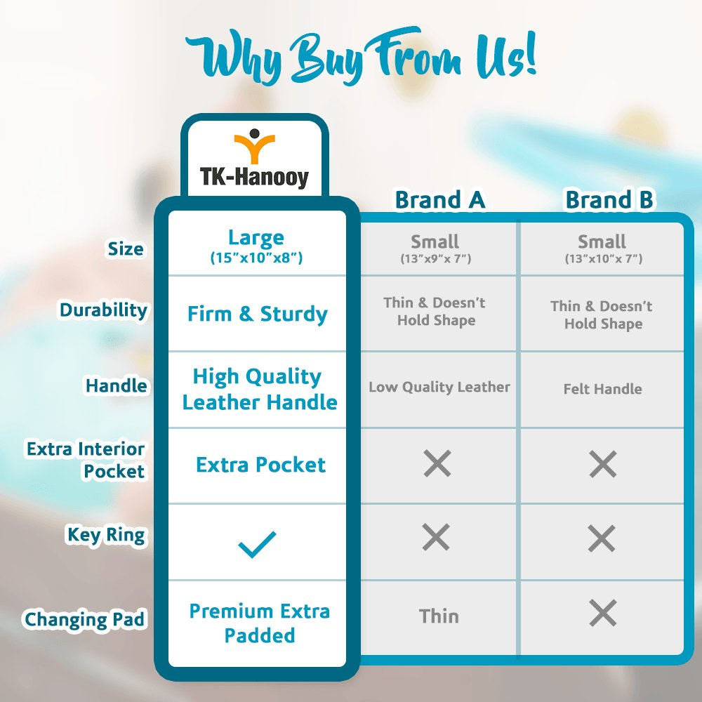 Amazon.com: Organizador de pañales para bebé, cubo de ...