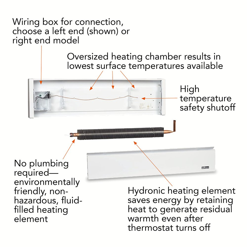 61oV6gGCQ4L._SL1000_ top rated hydronic softheat 1500 watt electric baseboard heater by fahrenheat hydronic baseboard heater wiring diagram at gsmx.co