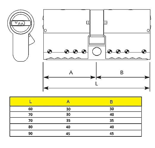 Krug /& Priester Ideal Laminas lubricantes para destructora de papel 152 x 210 mm