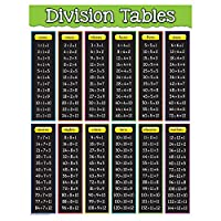 Division Tables Chart - Maths Teaching - Classroom Display Poster