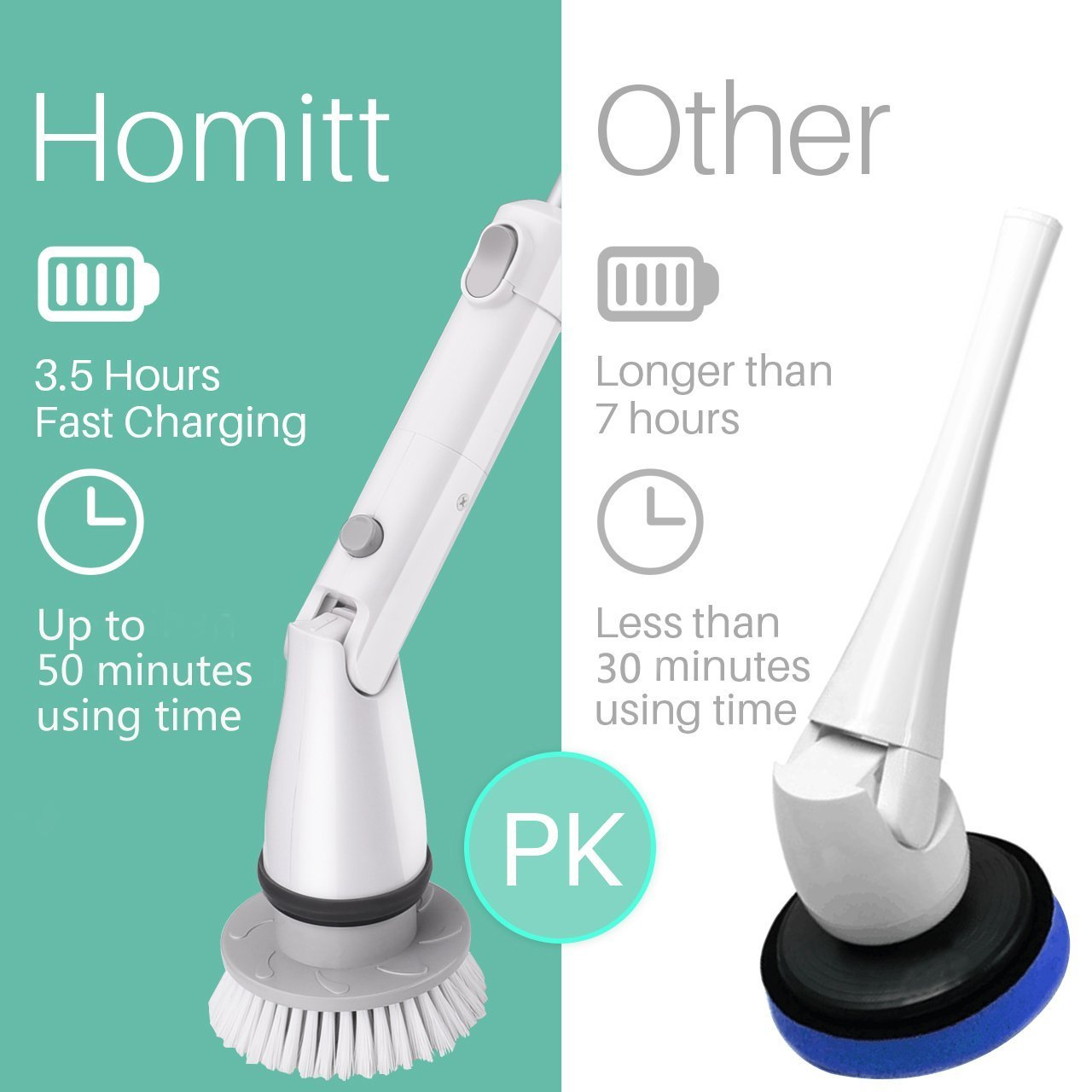 Homitt Electric Spin Scrubber, 360 Cordless Bathroom Scrubber with 4 Replaceable Cleaning Shower Scrubber Brush Heads, 1 Extension Arm and Adapter for Tub, Tile, Floor, Wall and Kitchen by Homitt (Image #5)