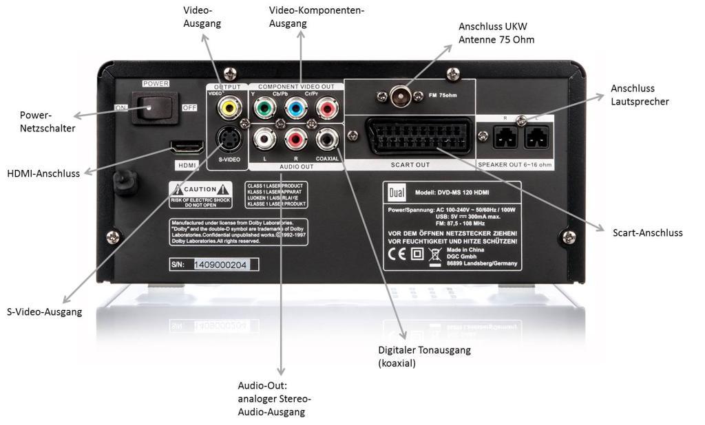 Dual DVD-MS 120 DVD-Micro Anlage mit CD/DVD-Player (UKW