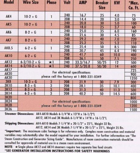 Amerec AK5 AK 5 Steam Generator - Buy Online in KSA  Hi