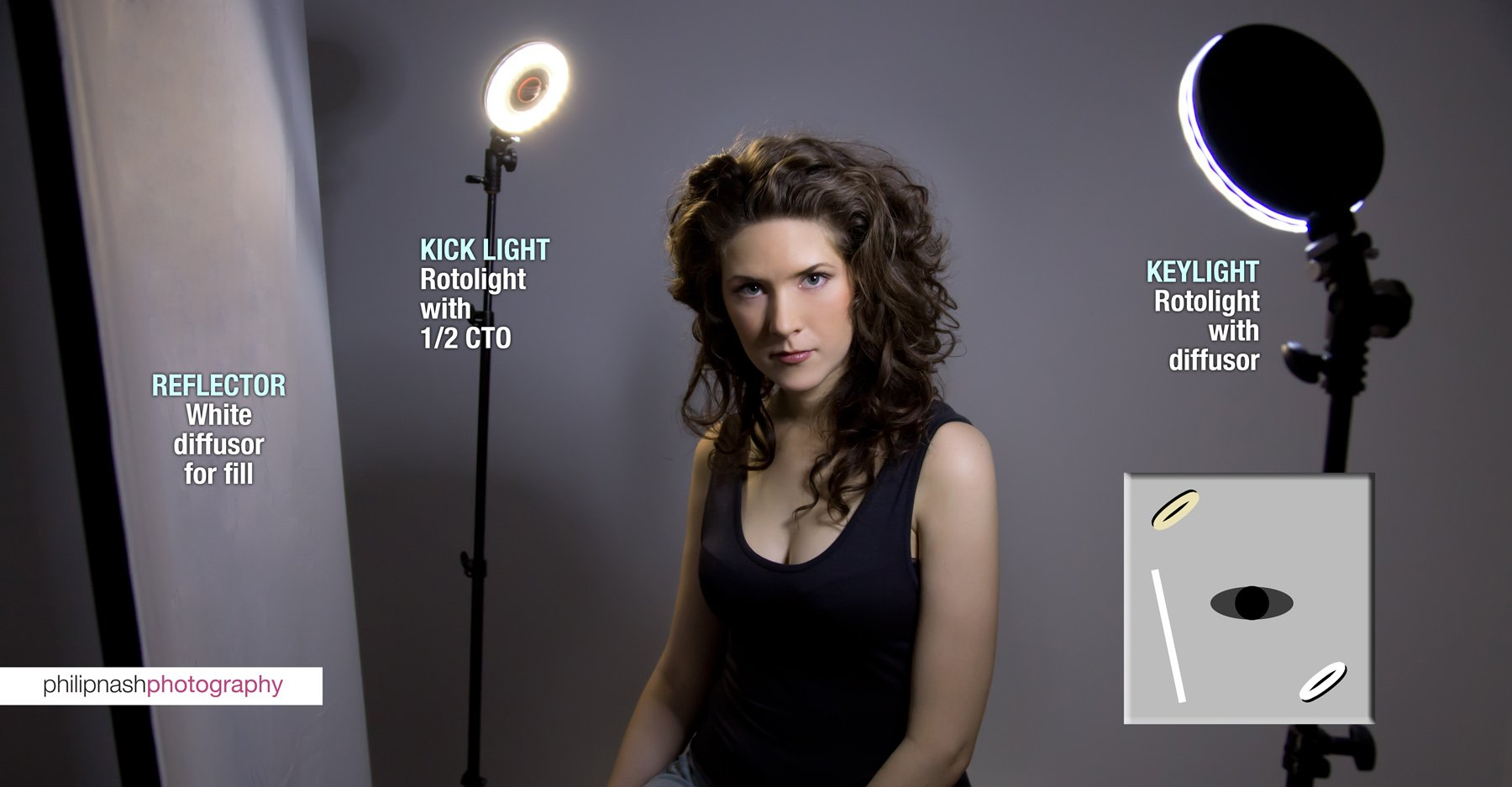 Rotolight Interview Lighting Kit with 2 HD LED Stealth Ringlights, 2 Stands Color Filters Also Includes Belt Pouch by ROTOLIGHT (Image #6)