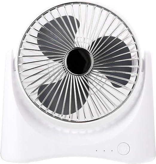 Mini Ventilador, Pequeño Ventilador De Oficina Ventilador De Carga ...