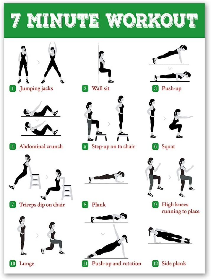 CHDITB Workout Art Print, 7 Minute Workout Typography Art Painting, Set of 1 Art Posters(16