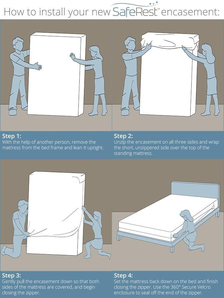 Saferest Premium Box Spring Encasement Lab Tested Bed