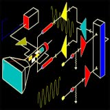 Precautions while using Cathode Ray Oscilloscope