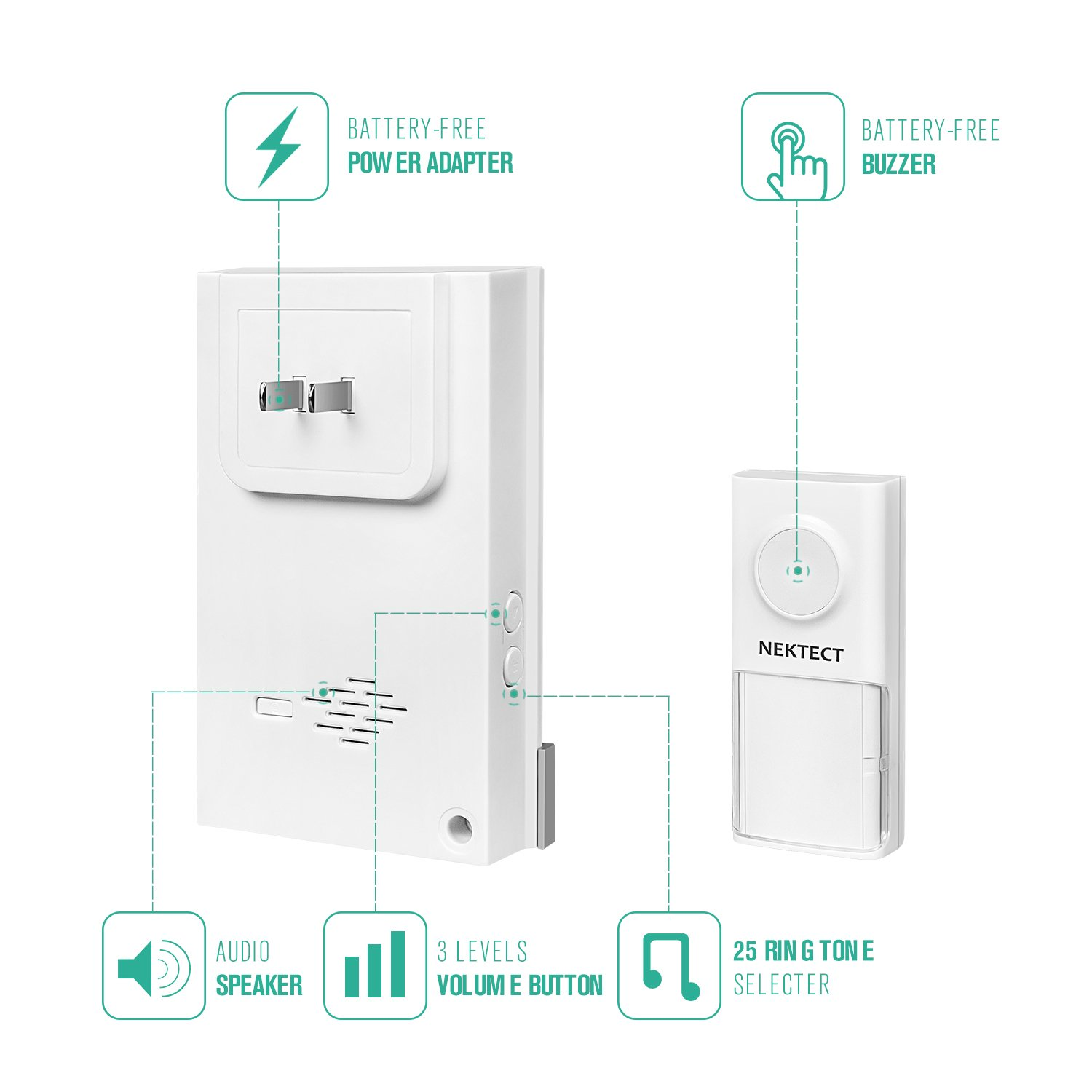 Wireless Doorbell, Nekteck Plug-in Doorbell Chime Battery-Free Kinetic Push Button Transmitter with Over 25 Musical Tones, 3 Volume Levels [150m Range / IP44 Water Proof] - [1 Button & 1 Plugin Chime] by Nekteck (Image #2)
