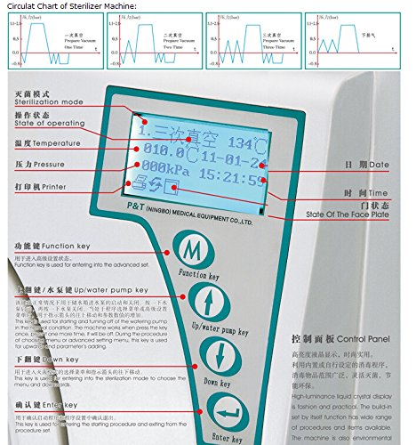 Dental Market 23L LCD Steaming Pressure Autoclave Sterilizer Vacuum 110V