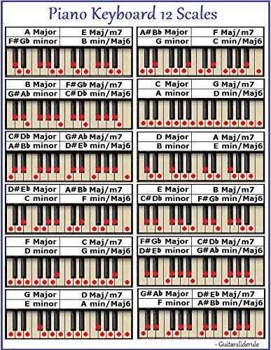 key chart - 9