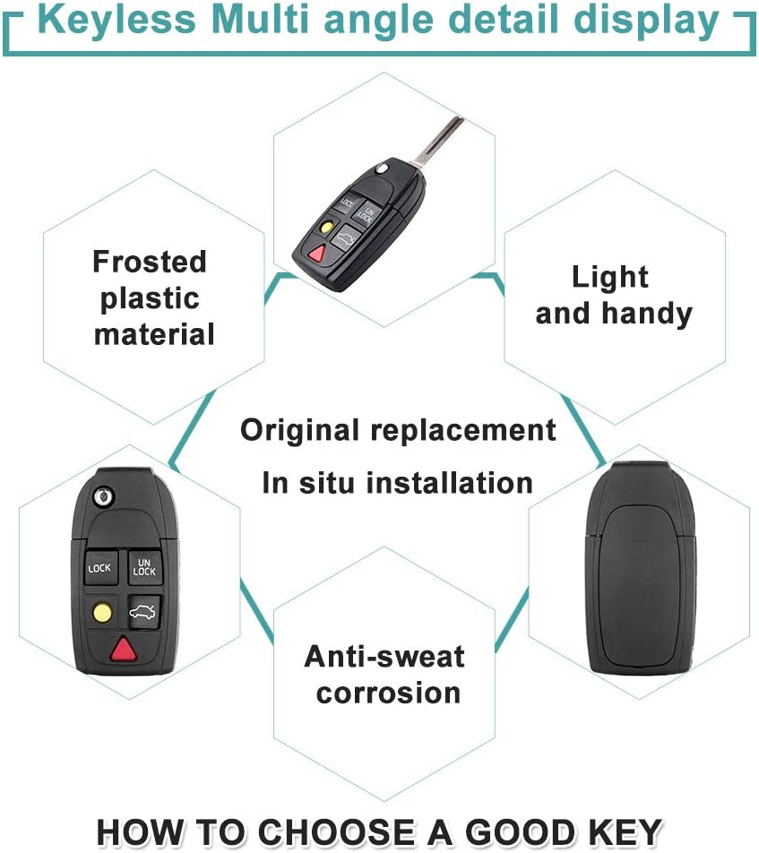 SELEAD Flip Key Fob 5 Buttons Keyless Entry Remote Shell Case fit for 1997-2005 1997-2005 Volvo S40 V70 XC70 Antitheft Keyless Entry Systems ADP05702118S 1pc