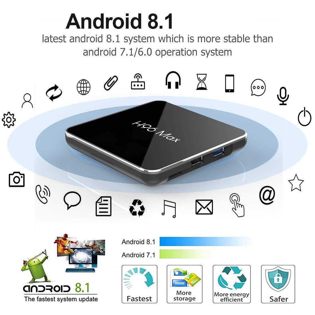 Android 8 1 TV Box H96 Max X2 4GB DDR4 Ram 32GB ROM EstgoSZ Smart 4K TV Box  Amlogic S905X2 Support HDMI 2 1 H265 VP9 Video Decoding Dual WiFi 2 4G