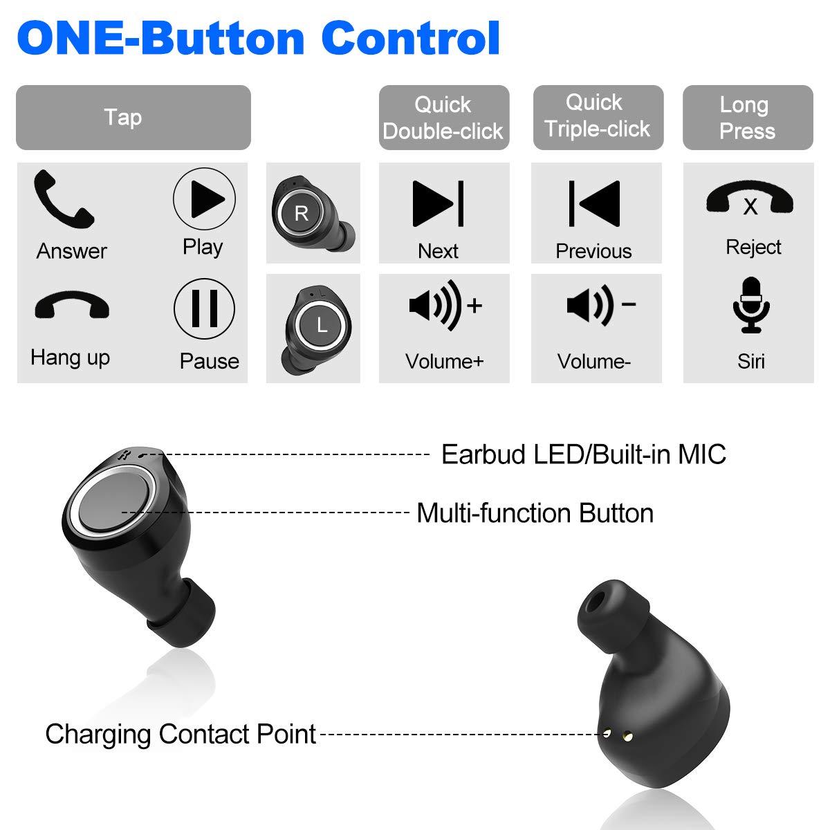 60eb714d2a6 Amazon.com: Bluetooth Headphones,LEUXE 5.0 True Wireless Earbuds Deep Bass  Stereo Sound Bluetooth Earphones Mini in-Ear Binaural Call Headset with  Built-in ...