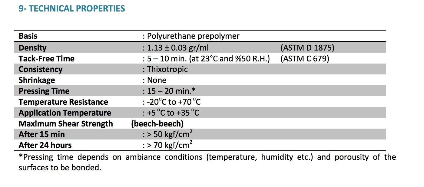 Mega espuma de poliuretano de despegue profesional alto rendimiento 65 litros P77: Amazon.es: Bricolaje y herramientas