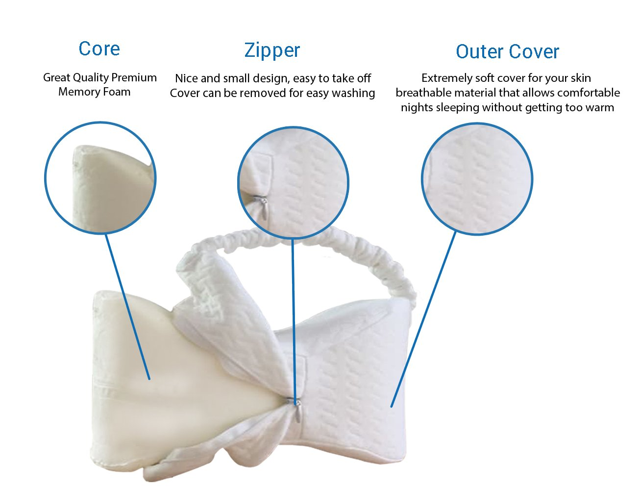 Amazon Firm Stay In Orthopedic Knee Pillow Pain Relief Great