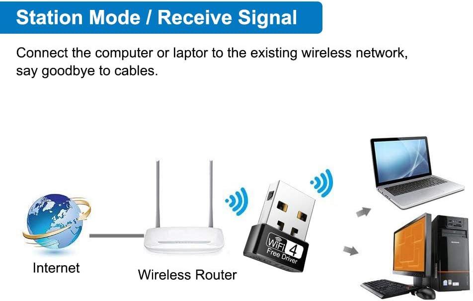 Aigital Adaptador WiFi USB 150Mbps Mini WiFi dongle Receptor ...