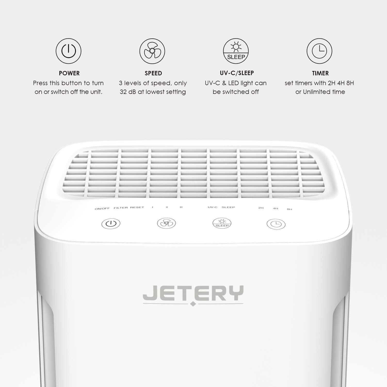Purificador de Aire con Filtro HEPA Compacto, JETERY Depurador Aire para alergias polen olores con filtración de luz ...